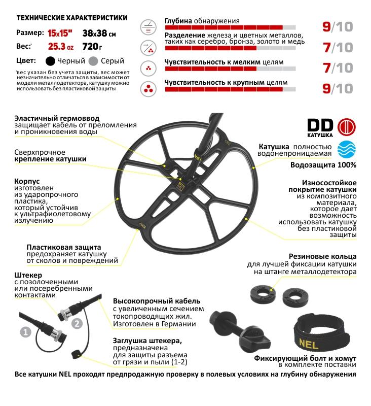 картинка-схема о преимуществах катушки Nel Attack для металлоискателей Minelab X-Terra