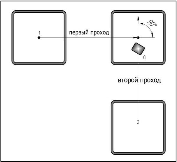 Определения центра цели рамочным глубинным металлоискателем